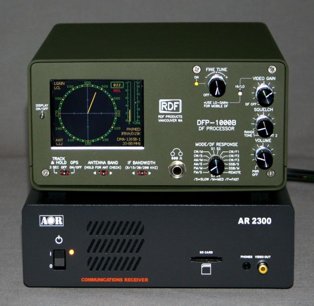 DFR-2300B Wideband Radio Direction Finding Receiver